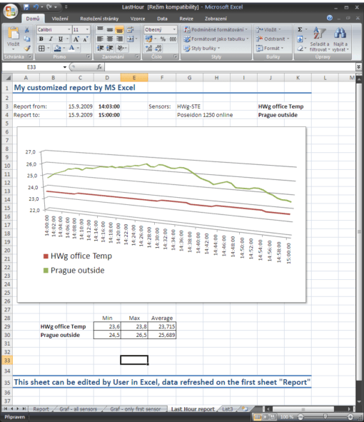 informe excel del HWg-PDMS
