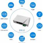 Funcionalidades del termómetro WiFi STE2