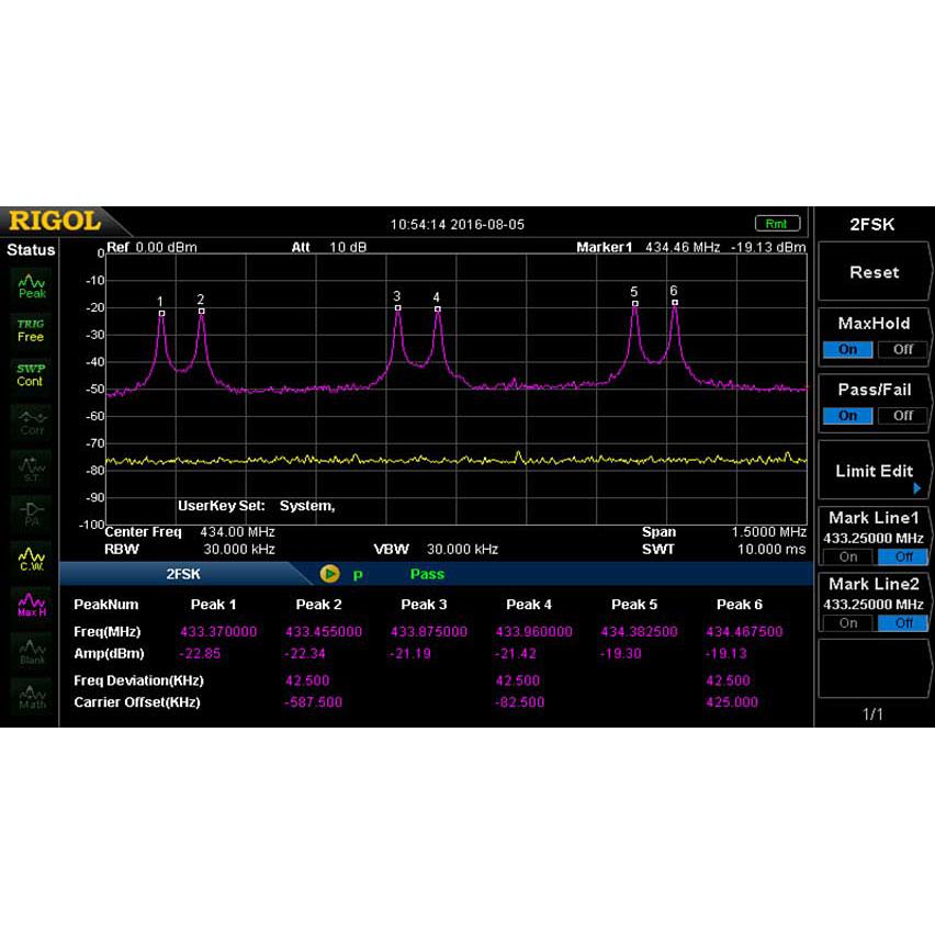 SSC-DSA: licencia para análisis de señales FSK